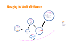 Managing the World of Difference