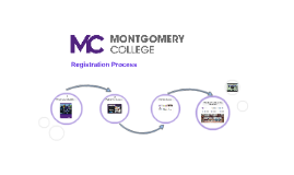 Registration Process at Montgomery College