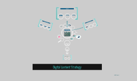 Copy of Digital Content Strategy