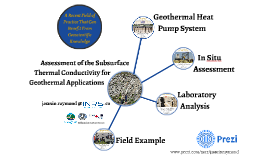 Assessment of the Subsurface Thermal Conductivity for Geothermal Applications