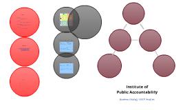 IPA SWOT Analysis