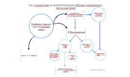 DAL  CLASSICISMO RINASCIMENTALE AL MONUMENTALISMO LITTORIO A