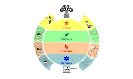 Artefatos Gamificados: Um Modelo de Análise