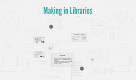 Copy of Making in Libraries