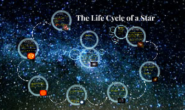Copy of Life Cycle of a Star