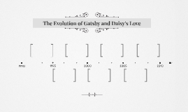 The Evolution of Gatsby and Daisy's Love