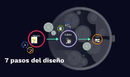 7 pasos del diseño