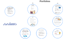 AIESEC Local Committee Structure and Portfolios