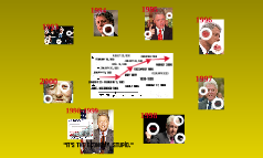 Katie and Sam's Bill Clinton Timeline
