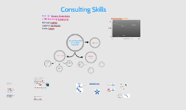 Copy of Consulting Skills