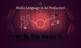 Media Language in A2 Production