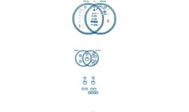 Copy of HW LS 2d Meiosis