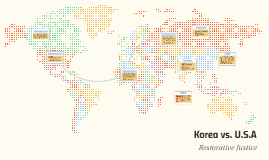 Korea vs. U.S.A