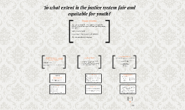 Copy of To what extent is the justice system fair and equitable for