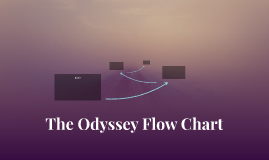 The Odyssey Flow Chart