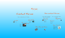 Copy of Contact Forces (edit)