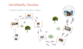 Copy of Christianity Timeline