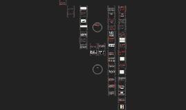 Copy of Débruitage d'images numériques par les bases d'ondelettes