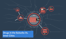 Copy of Drugs in the Suburbs Vs. Inner Cities