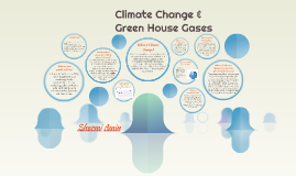 Climate Change & Green House Gases