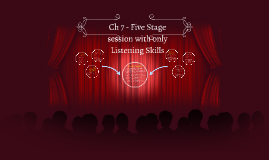 Ch 7 - Interview with only Listening Skills