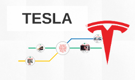 What were the revolutionary aspects of Tesla's business mode