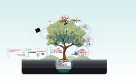 Copy of MiríadaX - AVA MOOC em Espanhol
