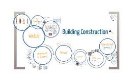 Copy of Building Construction