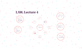 Copy of LAW. Lecture 4