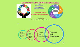 The SDGs as an Agenda for the People