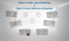 Chapter 21: Legal and Illegal Drugs