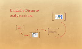 Unidad 3: Discurso oral y escritura