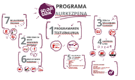 Beldur Barik programaren aurkezpena 2016
