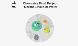 Chemistry Final Presentation: Nitrate Water Levels