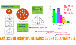 Análisis descriptivo de datos de una sola variable