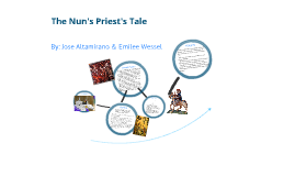 The Nun's Priest's Tale- Summary and Analysis