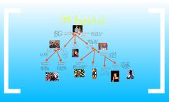 Copy of Mi Familia!