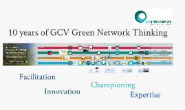 Green Network Thinking
