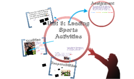 Copy of Unit 7: Planning and Leading Sports Activities