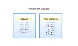 Tipos de streaming