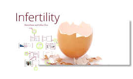 Copy of Infertility