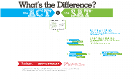 What's the diffrerence between the SAT and ACT?