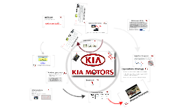 Copy of KIA