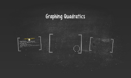 Graphing Quadratics