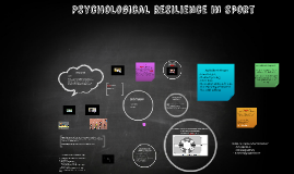 Copy of Resilience in sport revision 1