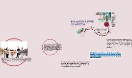 Proceso de produccion de grupo bimbo by kariime arvizu on prezi copy of relacion cliente consultor ccuart Image collections