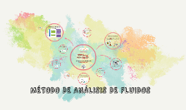 METODO DE ANÁLISIS DE FLUIDOS