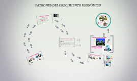 Copy of PATRONES DEL CRECIMIENTO ECONÓMICO
