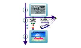 Copy of Utazásszervezés prezentáció