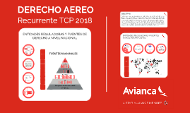 Recurrente TCP 2018